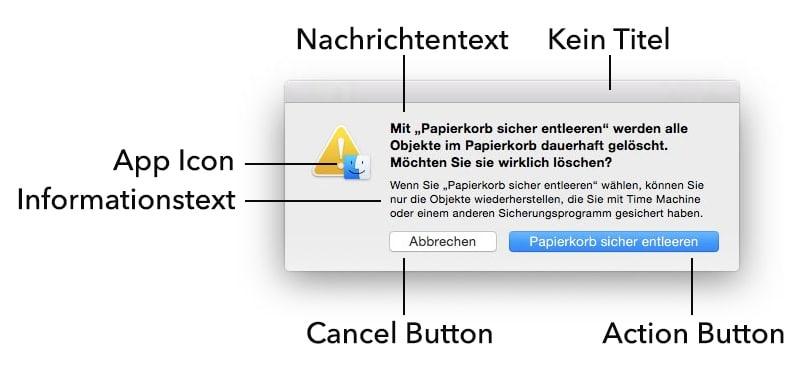 Bild: User Interface – Moeglichkeiten