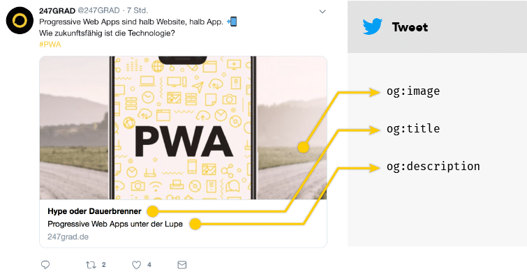 Open Graph bestimmt, wie eure Inhalte in Social Media dargestellt werden