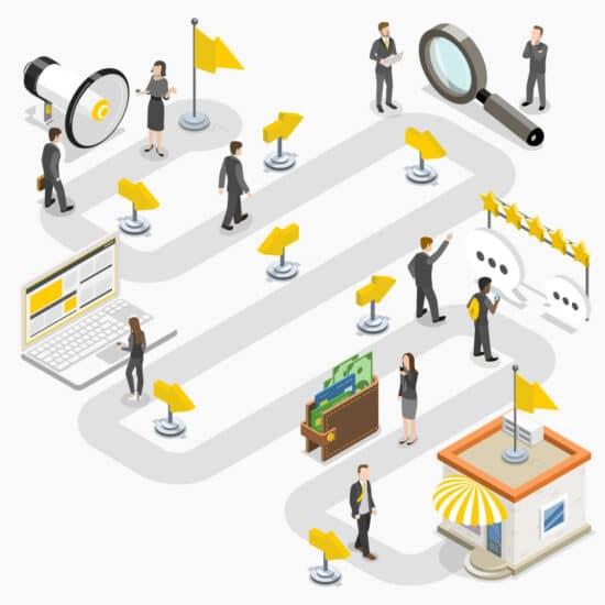 Abbildung: E-Commerce und Website Tracking gehören zusammen
